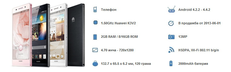 Huawei-Ascend-P6.PNG