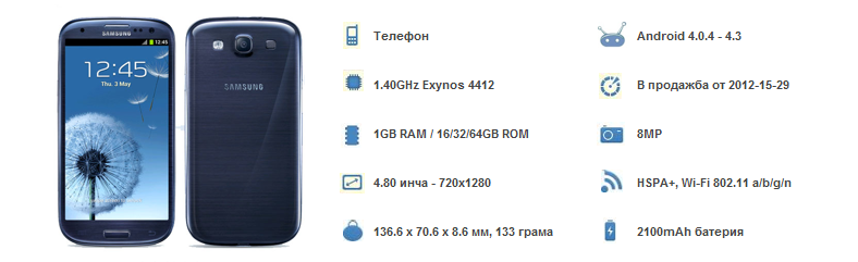 Galaxy-S3-I9300-Forum.PNG